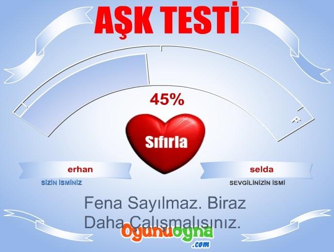 Online Aşk Testi Genel Oyunlar Forumu Chip Online Forum