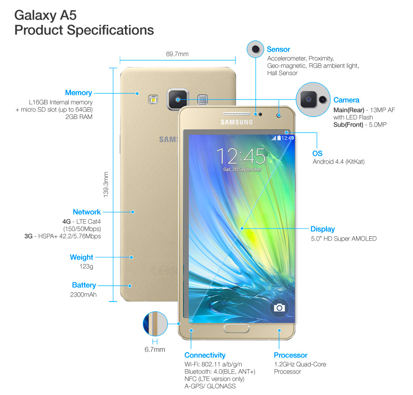 samsung galaxy a5 user manual pdf